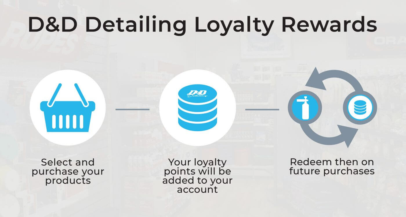 Loyalty Points Infograph-02